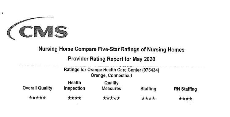 CMS Rating
